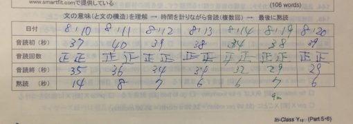 トレーニング記録