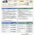 2014年9月TOEIC公開テスト スコアシート
